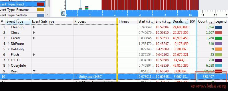 texdebug15-process